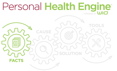 Facts_0_Personal-Health-Engine-Graphic_Facts