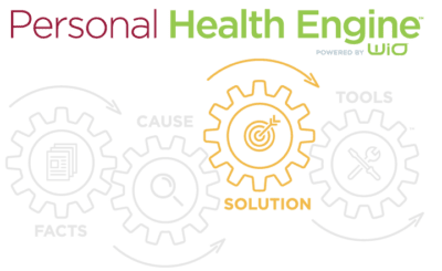 Solution_0_Personal-Health-Engine-Graphic_Facts